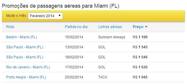 Promoções de passagens aéreas para Miami em Fevereiro
